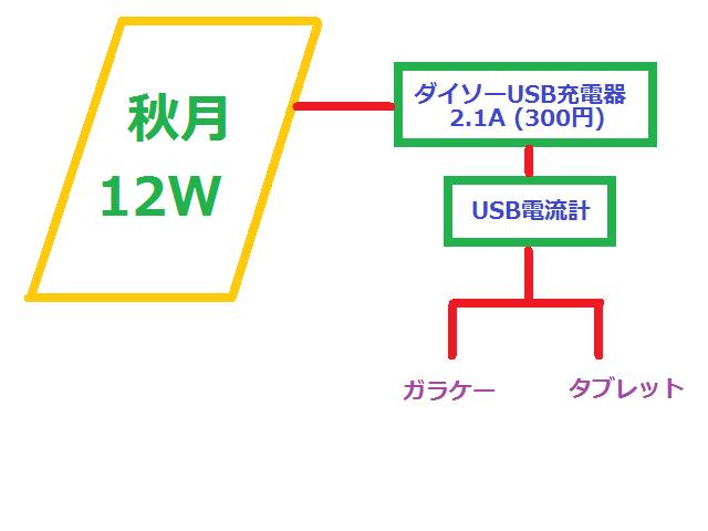 http://dl.ftrans.etr.jp/?b7590f27ba4d4011b49483a9d441fcbc3c5c30bb.jpg